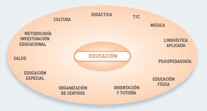 doctorado-en-educacion